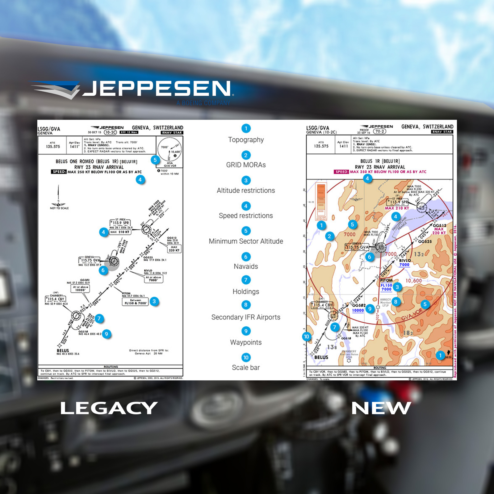 Jeppesen Electronic Charting Service Initial Issue w/ 12 Months
